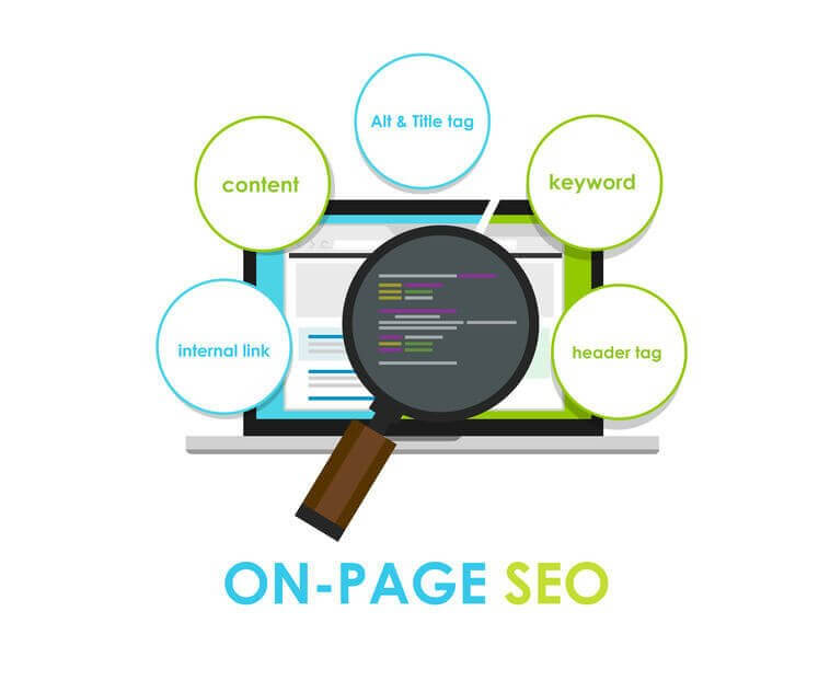 On Page Seo Search Engine Optimization On Page